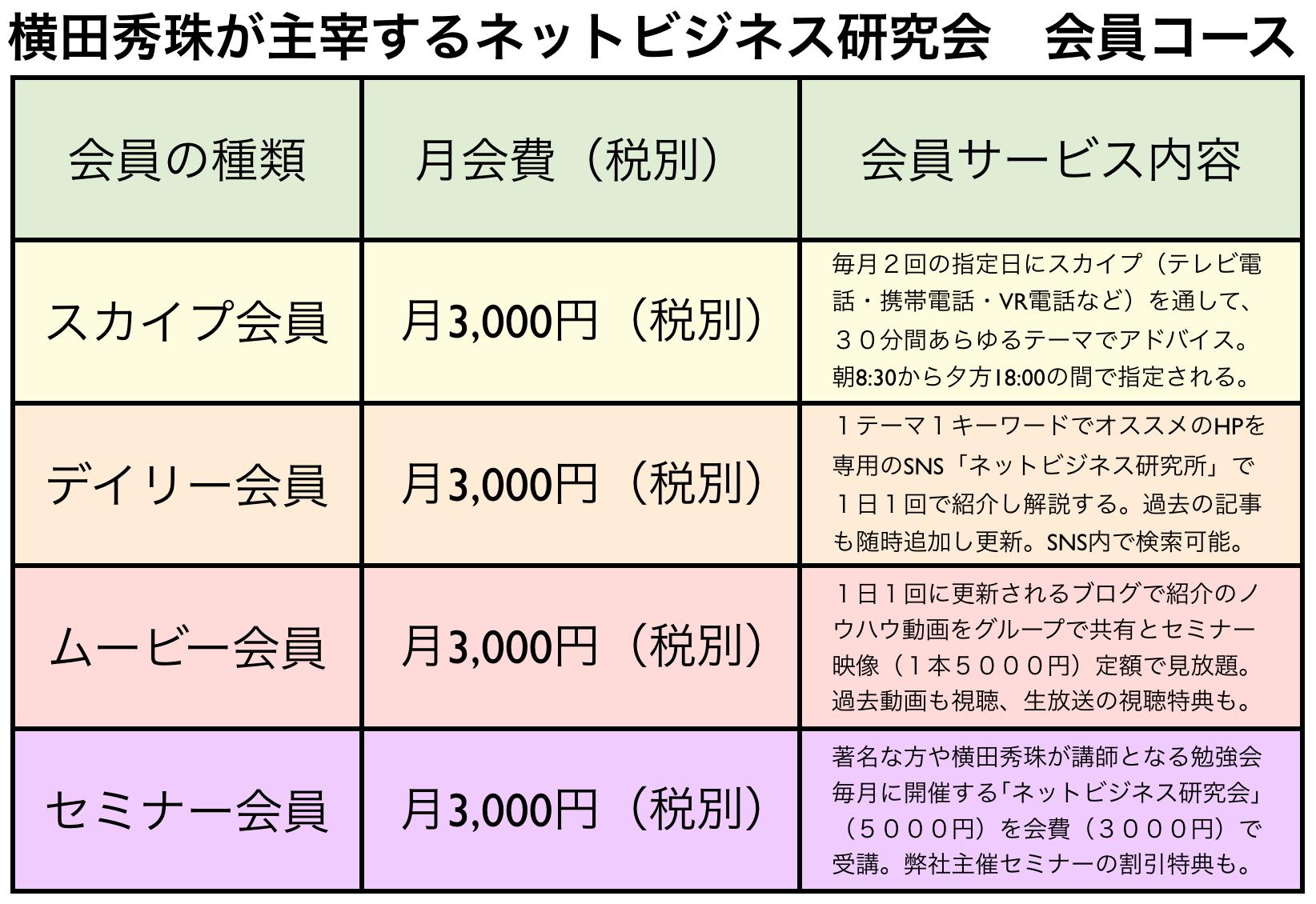 横田秀珠が主催するネットビジネス研究会の会員コース